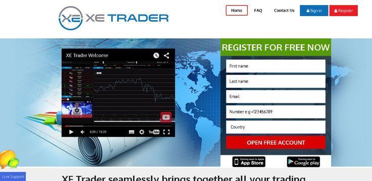 binary options trusted platforms
