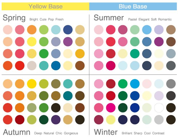 パーソナルカラーの分類|フォーシーズン分類
