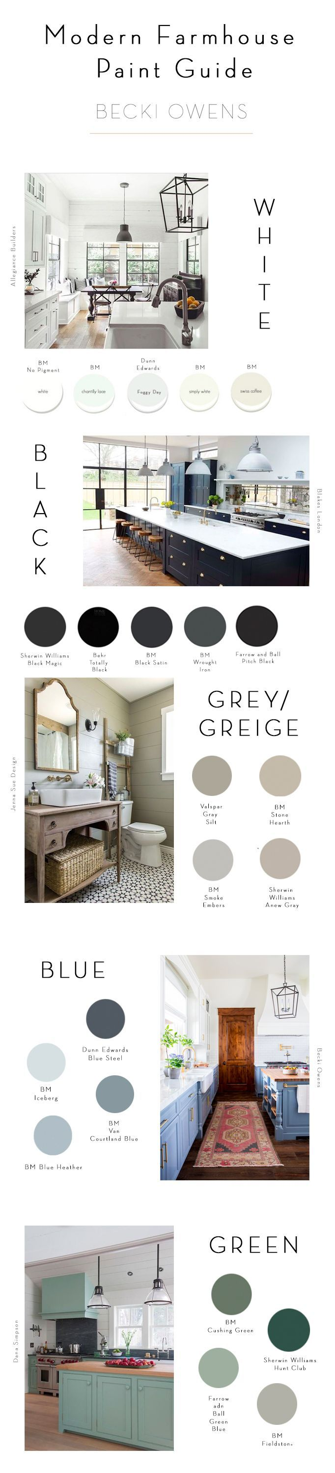The modern farmhouse combines clean lines, industrial touches, rustic woods, and soft colors. Today I am sharing the paint colors that get the look.