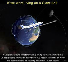 The Atlantean Conspiracy: 200 Proofs Earth is Not a Spinning Ball