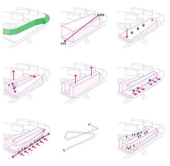 Best 25 concept diagram ideas on pinterest architecture for Architectural design concept ppt