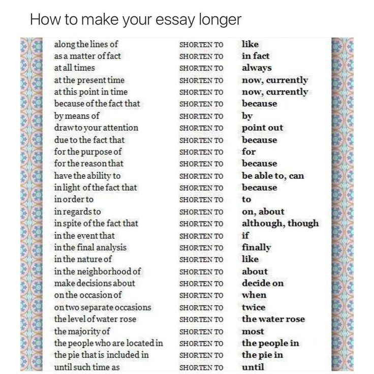 your school essay