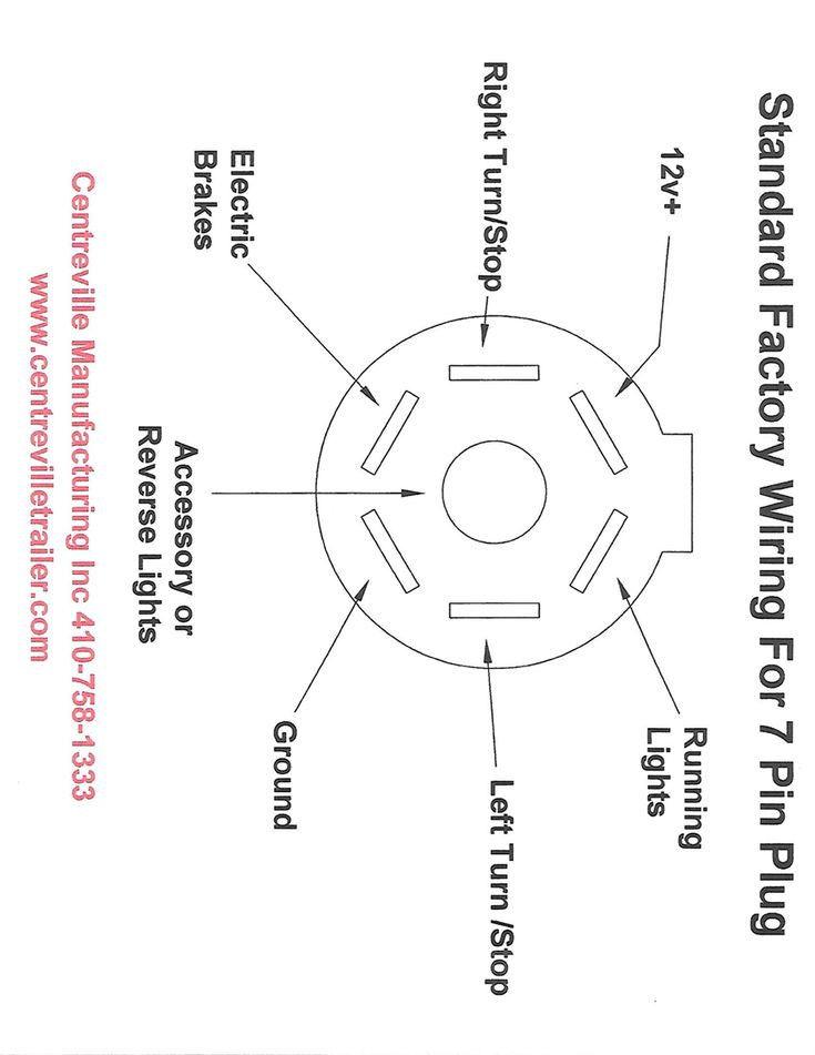 wiring diagram for boat trailer light