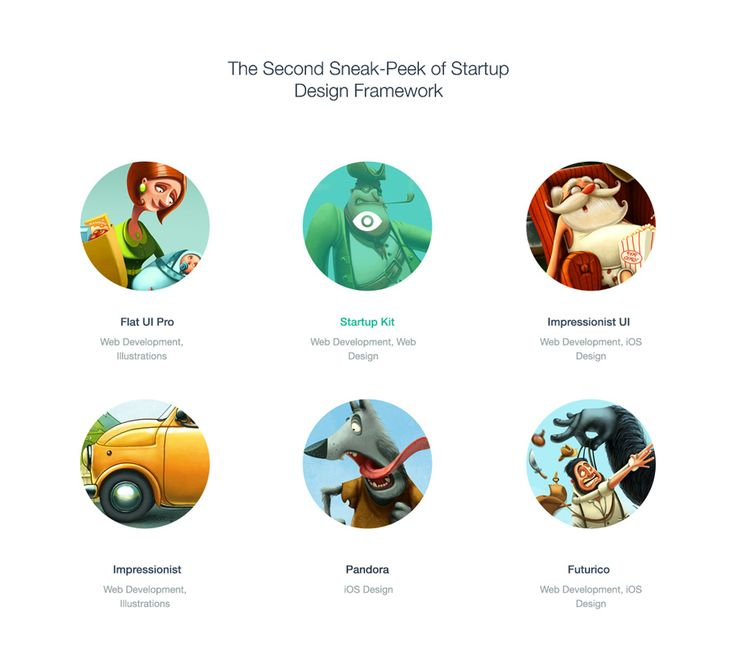 1000+ images about The Digital Globetrotter on Pinterest   The ...