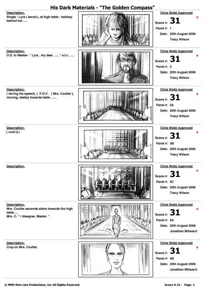 Example of Storyboarding.