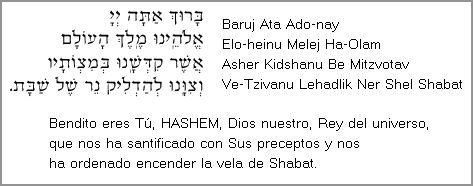 Encendido de las velas de Shabat – Guía paso a paso