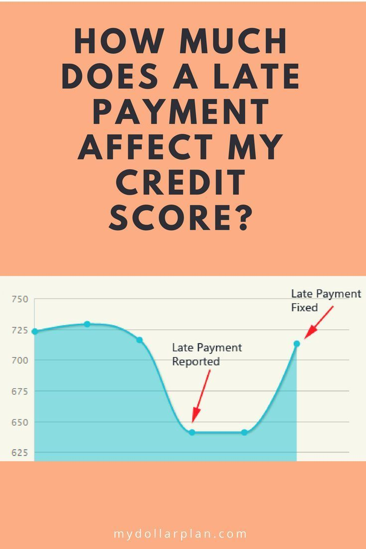 How Much Does A Late Payment Affect My Credit Score Credit Score What Is Credit Score Check Credit Score