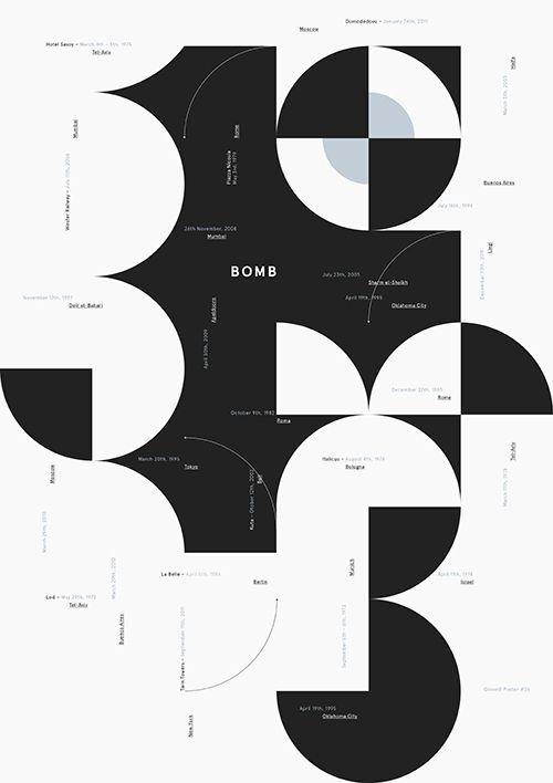 Posters : Andrea Dell'Anna