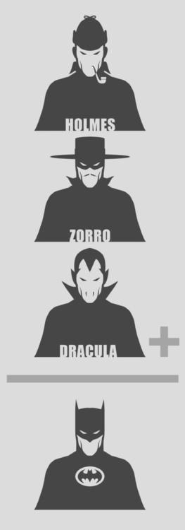 A origem de Batman