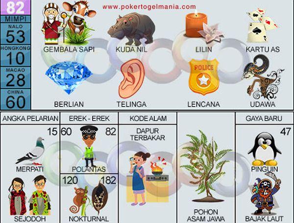 หน้าหลัก - pokertogelmania.com | Buku, Gambar, Kartu