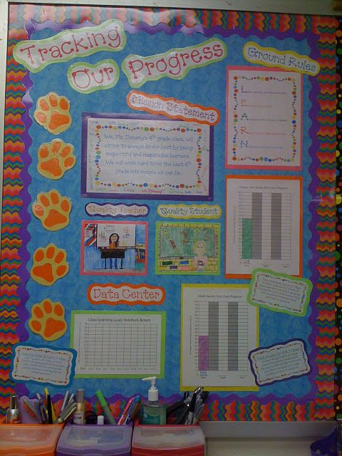 A good way to keep kids involved in assessment...tracking progress on a bulletin board, keeping graphs, setting goals, etc.