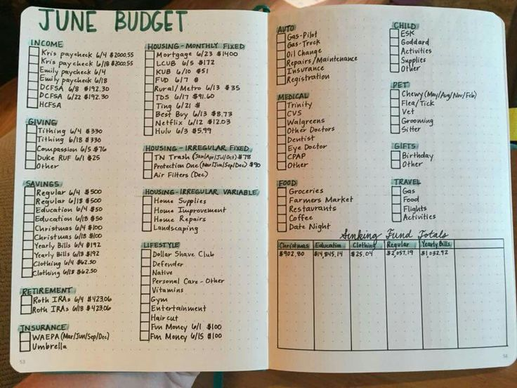Pin By Jeanne Tomlinson On Budget With Images Budgeting Personalized Items 10 Things