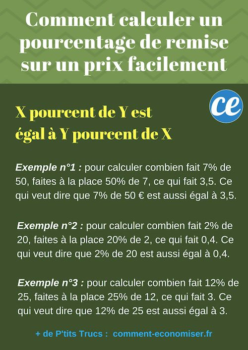 441 best Économies du0027Argent images on Pinterest 2017 wedding - comment calculer le prix d une maison