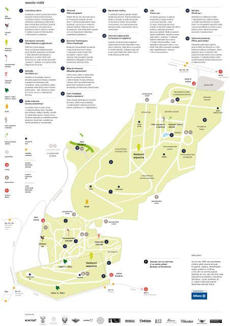 Mapa botanické zahrady