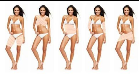 Parts of body that can be wrapped using Actiderm inch loss wraps. www.actiderm.co.uk/me/vicki-jarvis