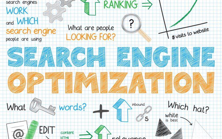 sketchnotes+management - Szukaj w Google