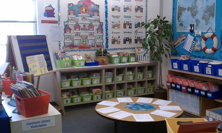 Classroom Workstation Ideas ~ Travel themed classroom ideas powered by oncourse