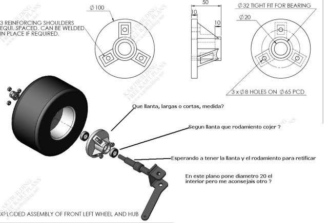Construir Kart casero de asfalto - Página 2 - ForoCoches