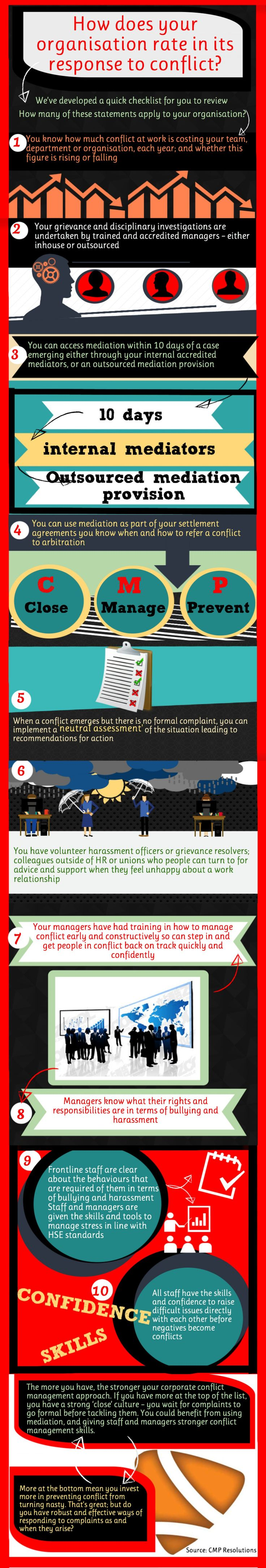 58 best mediation arbitration images on pinterest alternative how does your organisation rate in its response to conflict infographic alternative dispute resolutionconflict fandeluxe Images
