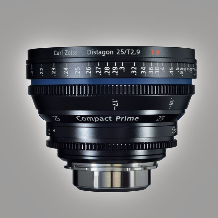 Zeiss Compact Primes
