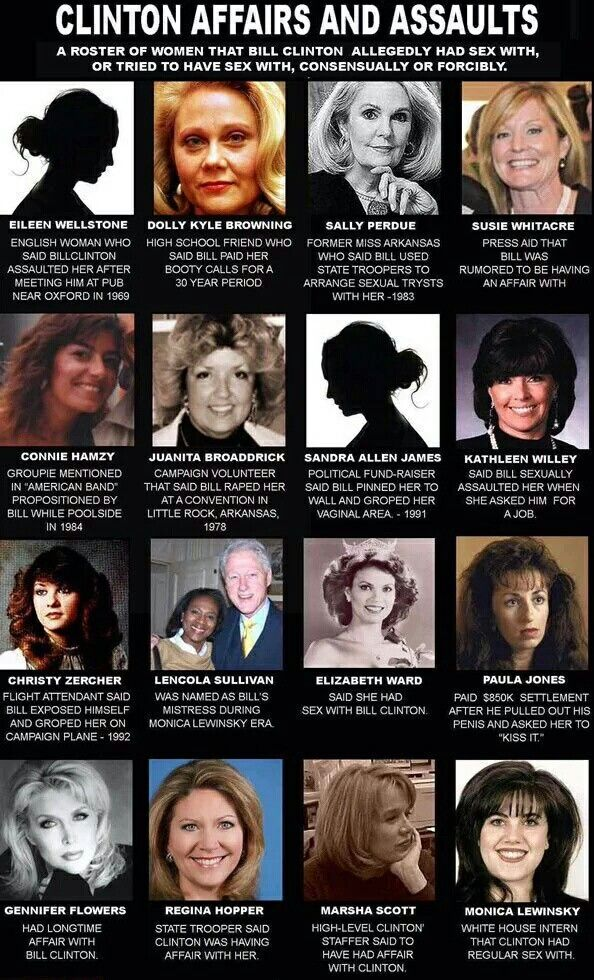 CLINTON VICTIMS