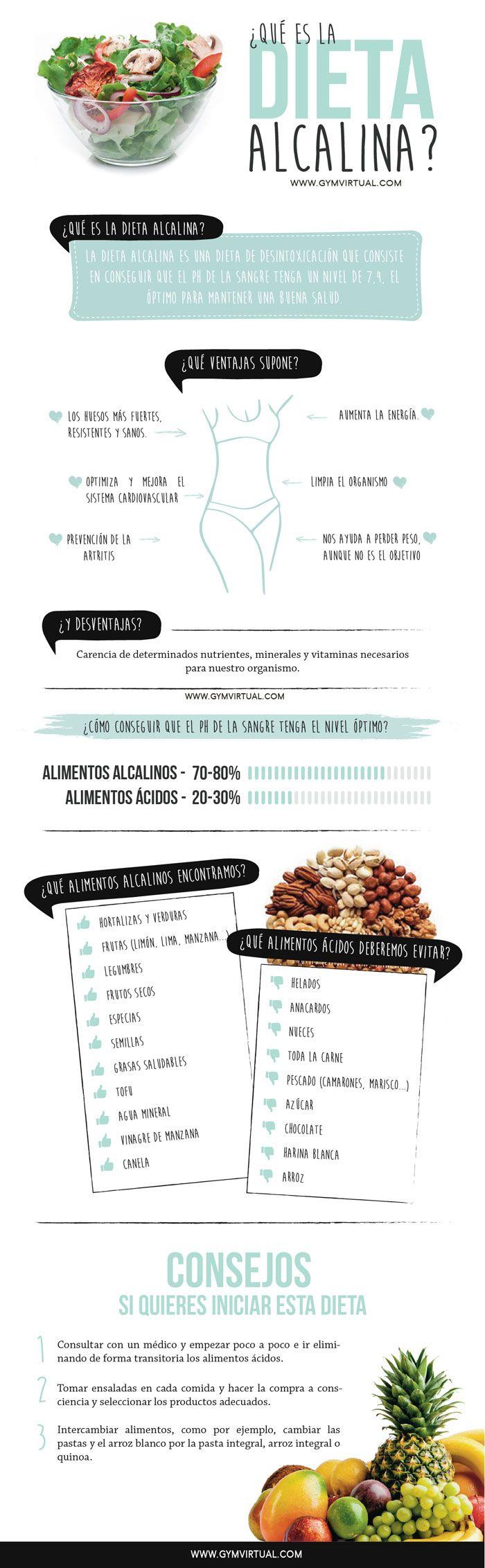 Dieta alcalina                                                                                                                                                      Más