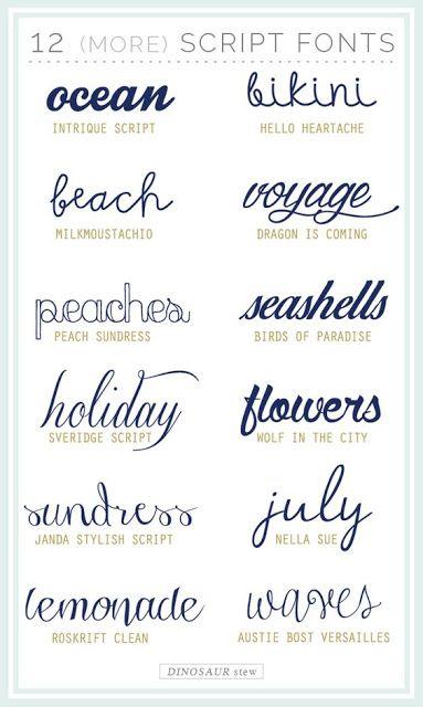 10 Unique Tattoo Fonts Idea For Women & Men