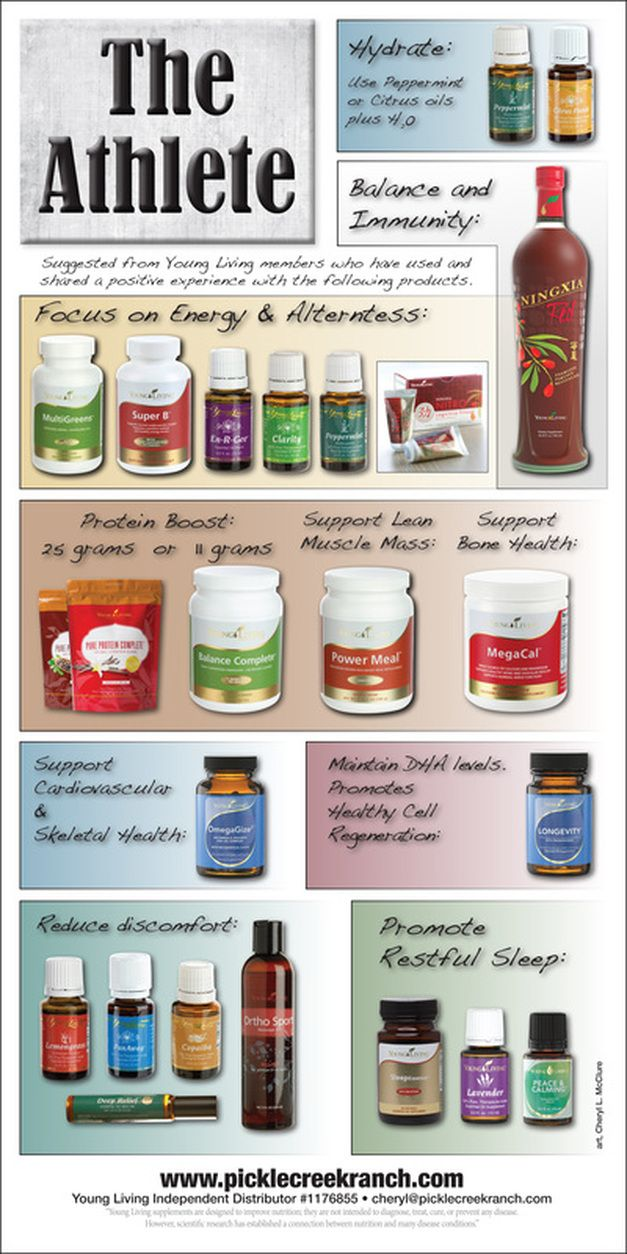 Young Living not only has essential oils, but there are many supplements that will assist in your well-being!! Here is a list I have made up from what others have used and approved of in their quest for being fit. This list gives you an idea of some basic CHOICES there are for the athlete. I can show you how to buy at a discount. YL #1176855 Would love to help you get started on a healthier way of life. www.picklecreekra... You can see additional notes on my blog page.