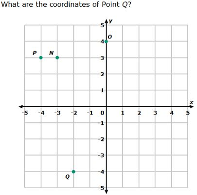 IXL - Seventh grade math practice
