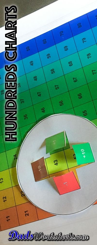 Hundreds charts are great for learning basic math! Check out these printable 100s and 120s charts, plus tips on how to use them! #hundreds #chart