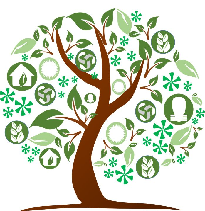 World Environment Day, Environment Day Cliparts | Free ...