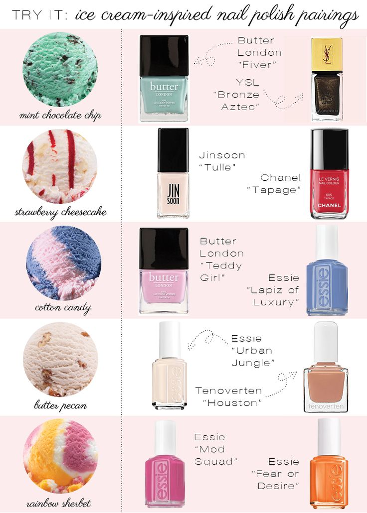Ice cream-inspired nail polish pairings for perfect summer mani pedis {via www.thenewnaples.com}