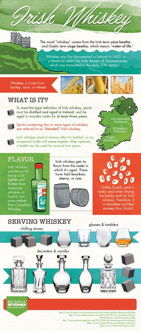 Irish Whiskey has been around for over 600 years and we've got the facts on how this favorite drink for many is made.