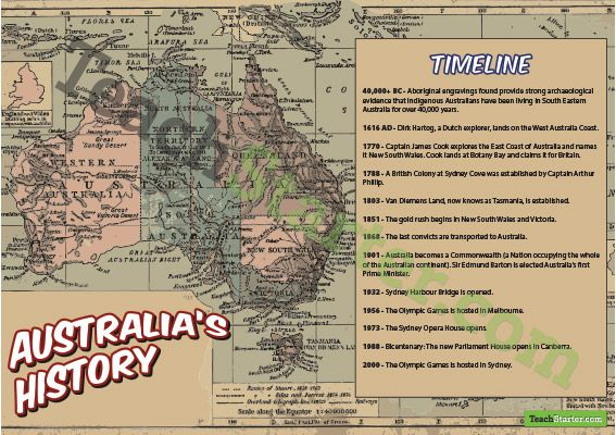 Australia's History Poster | Teach Starter - Teaching Resources
