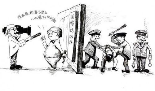 Droit de l'homme en Chine