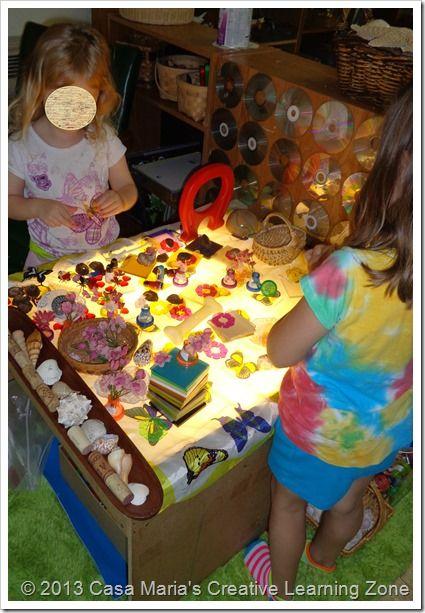 Casa Maria's Creative Learning Zone: July 2013 is Casa Maria's 6th Year Anniversary.