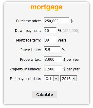 calculating monthly mortgage payment