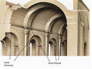 arcos formeros