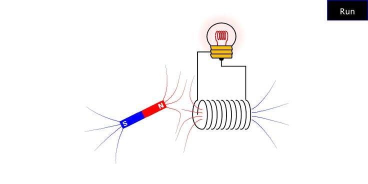 faraday u2019s law of electromagnetic induction 2