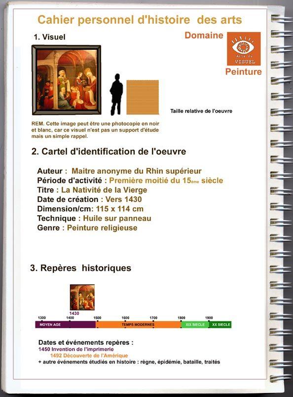 le cahier personnel en histoire des arts