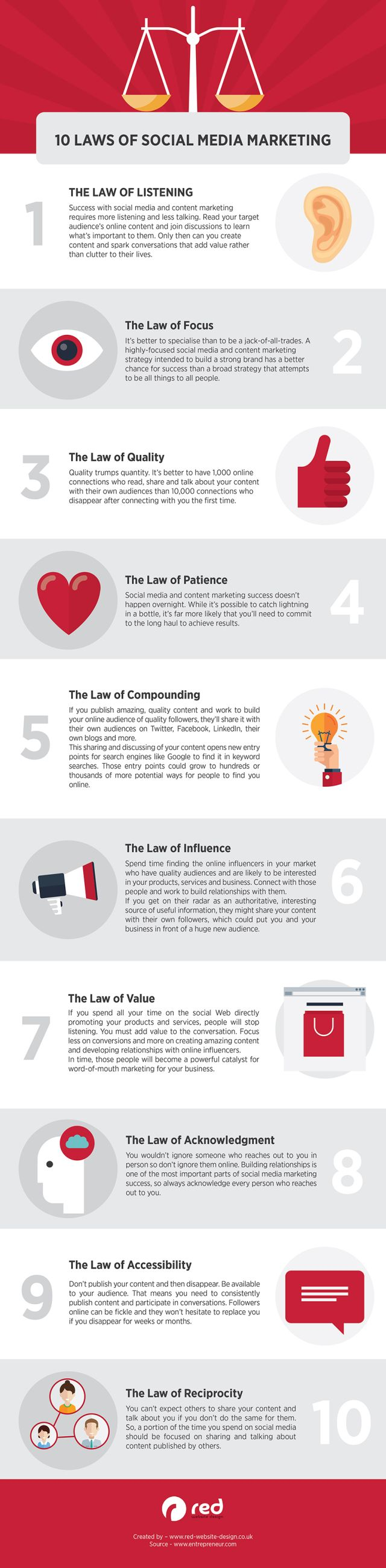 10 Laws of Social Media Marketing That Will Guide You to Success #Infographic