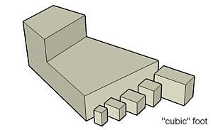 How to Measure a Cubic Foot of Concrete: Determining Dimensions for a Cubic Foot of Concrete