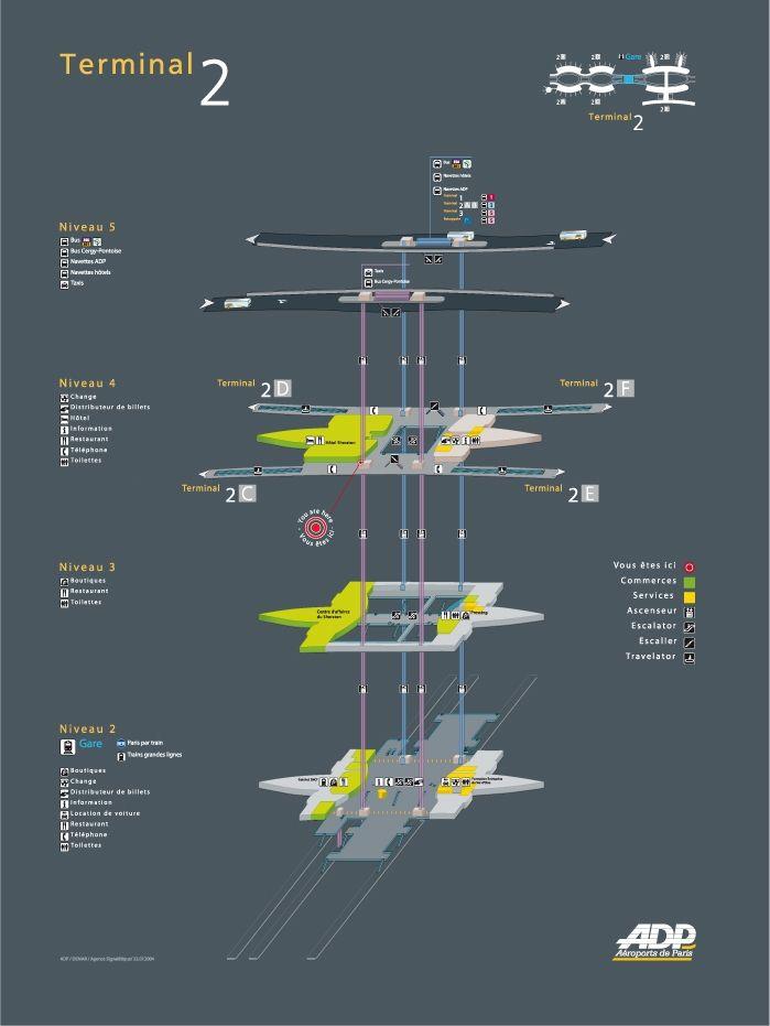Map Paris Airports%0A Philippe Rambert  CV  Designer