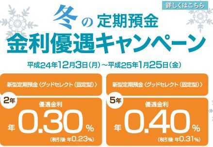 三井住友信託銀行・冬の定期預金金利優遇キャンペーン