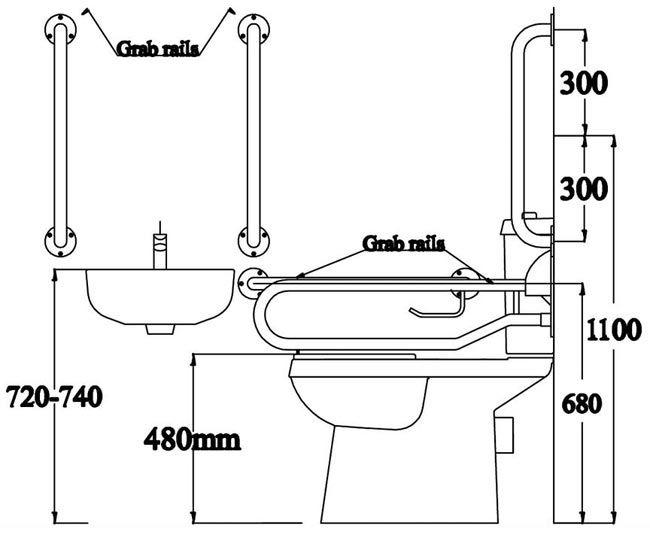 Milton Doc M Pack Accessible Bathroom Toilet Basin White Grab Rails At Victorian Plumbing Uk Bathroom Toilets Disabled Bathroom Basin