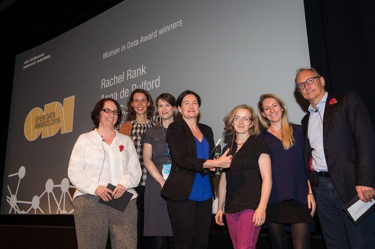 Open Data Awards 2016: open innovators from around the world