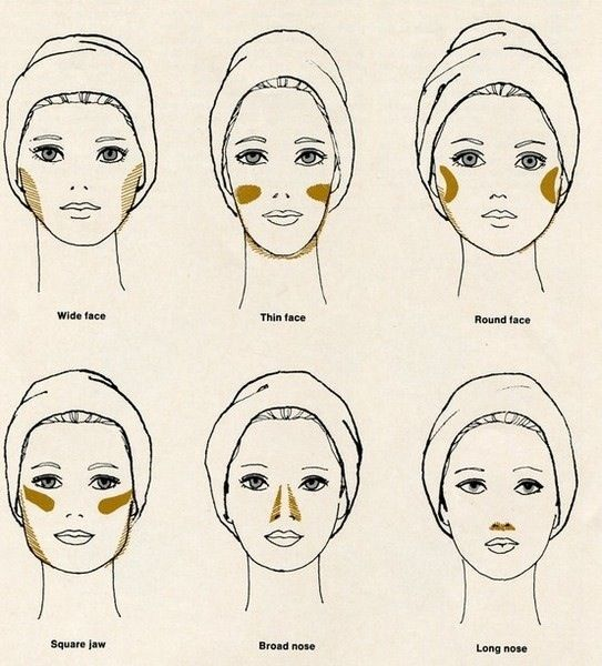 contours by face shapes.