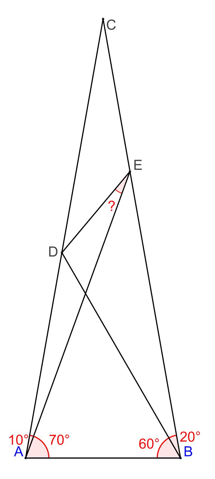 World S Hardest Easy Geometry Problem Geometry Problems