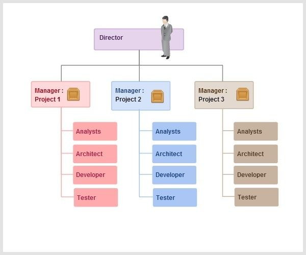 1000+ images about Assistive Technology: Organization (Mind ...
