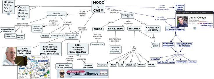 MOOC ¿qué es?
